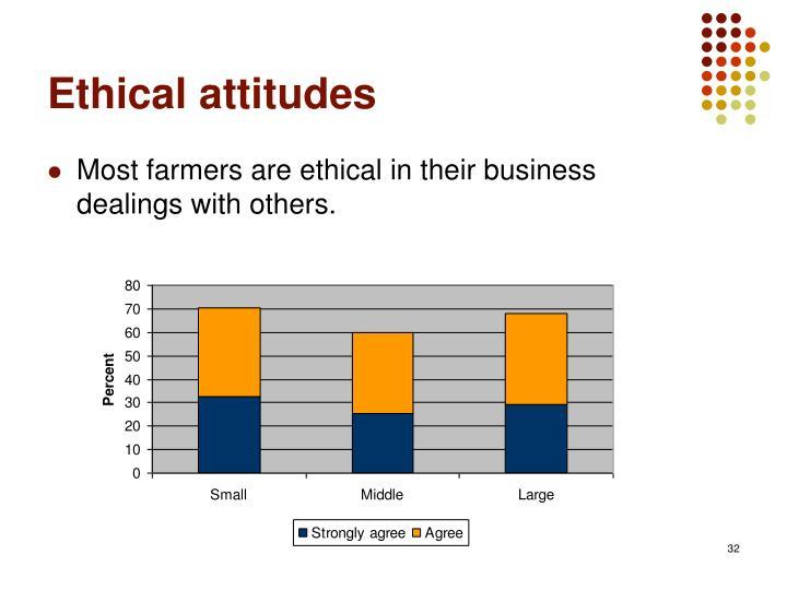 Ethical attitudes