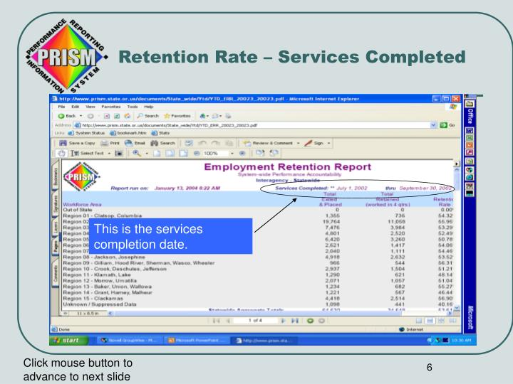 Retention Rate – Services Completed