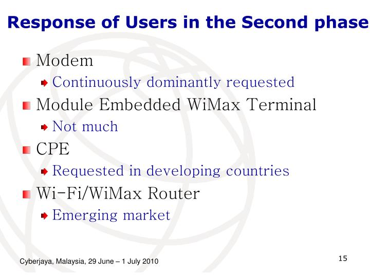 Response of Users in the Second phase