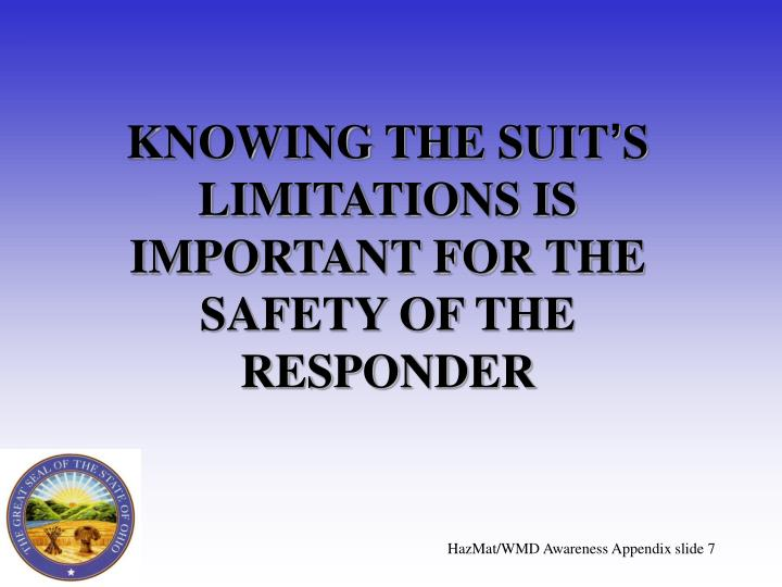 KNOWING THE SUIT