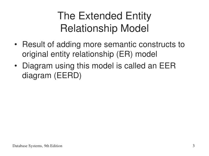The extended entity relationship model