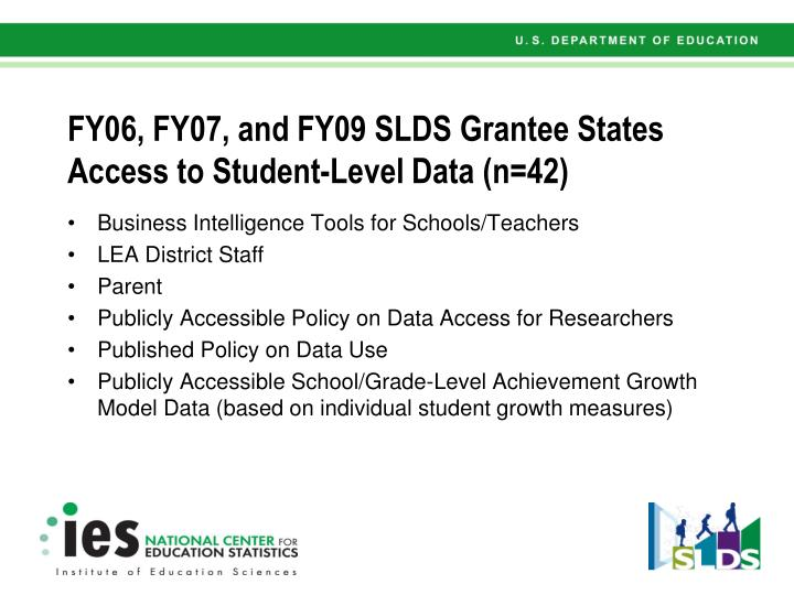 FY06, FY07, and FY09 SLDS Grantee States Access to Student-Level Data (n=42)