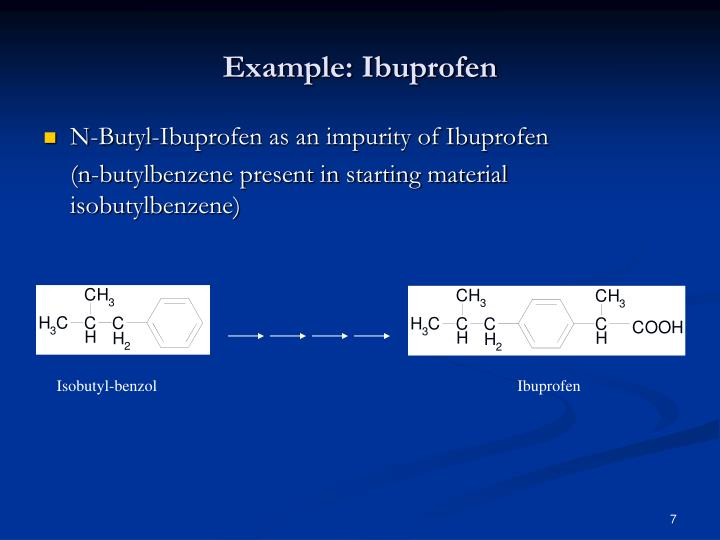 Example: Ibuprofen