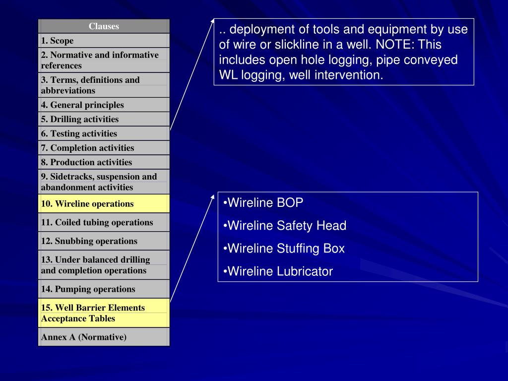PPT - D-010 Well Integrity in Drilling and Well Operations