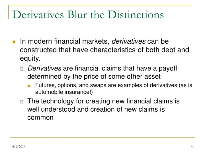 Derivatives Blur the Distinctions