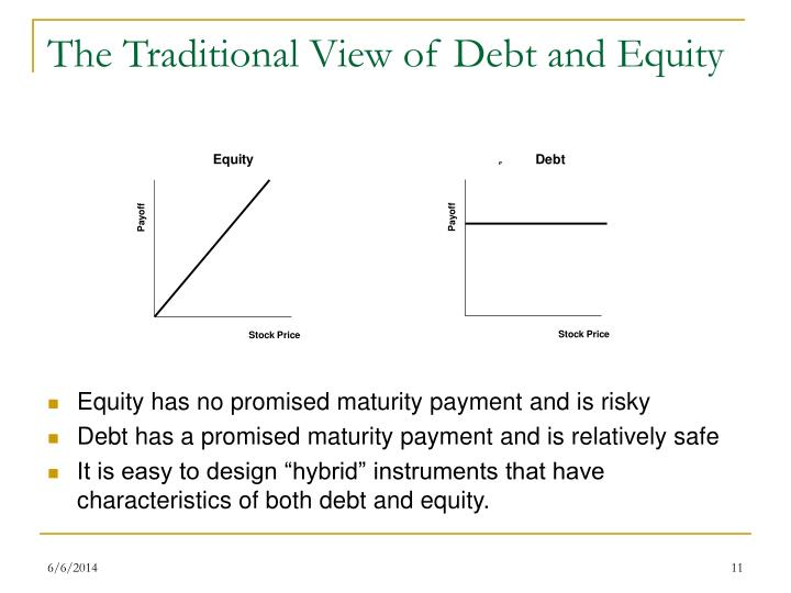 The Traditional View of Debt and Equity