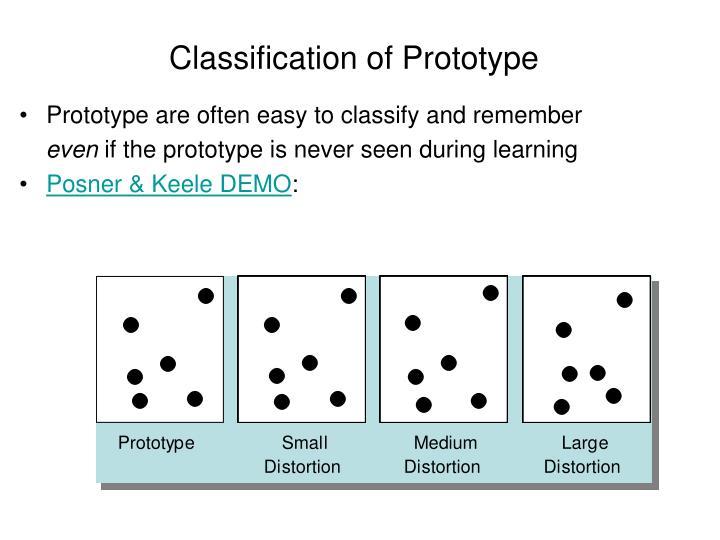 Classification of Prototype