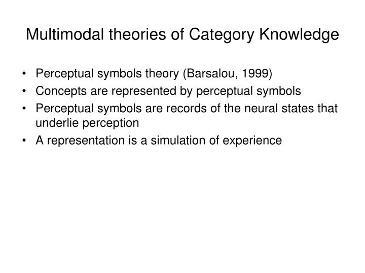 Multimodal theories of Category Knowledge