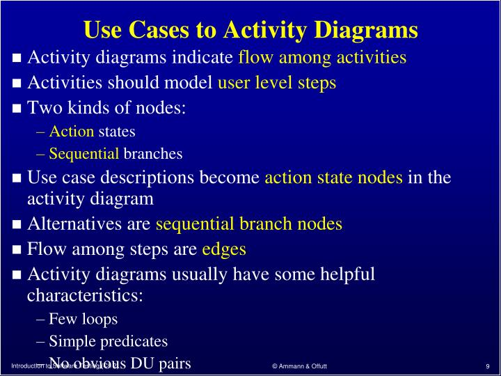 Use Cases to Activity Diagrams