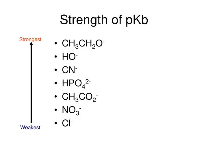 Strength of pKb