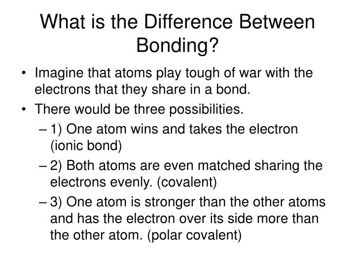 What is the Difference Between Bonding?