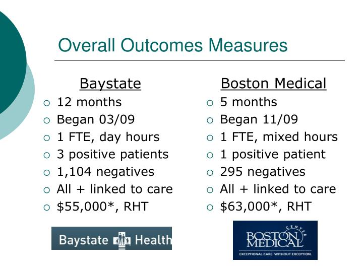 Overall Outcomes Measures