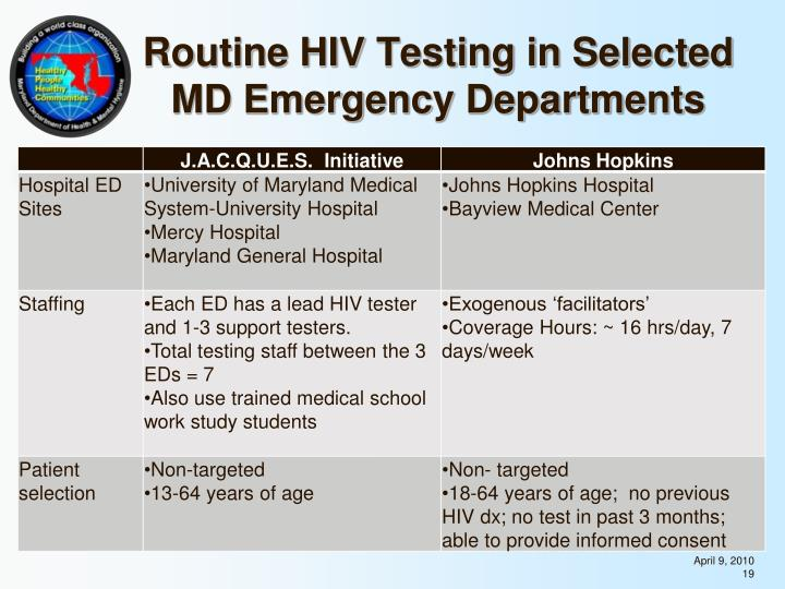 Routine HIV Testing in Selected MD Emergency Departments