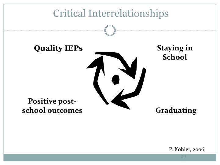 Critical Interrelationships