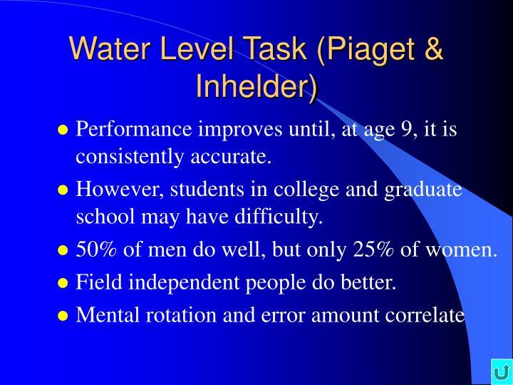 Water Level Task (Piaget & Inhelder)