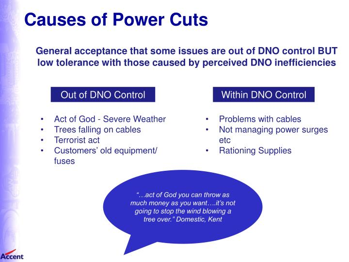 Causes of Power Cuts