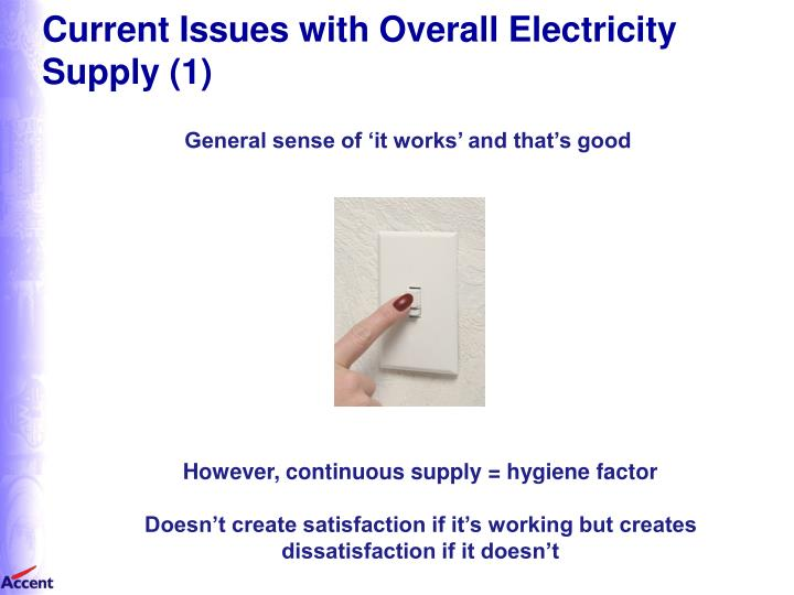 Current Issues with Overall Electricity Supply (1)