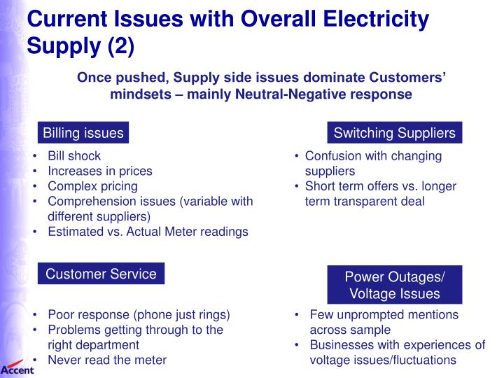 Current Issues with Overall Electricity Supply (2)