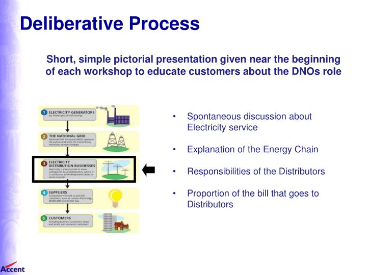 Deliberative Process