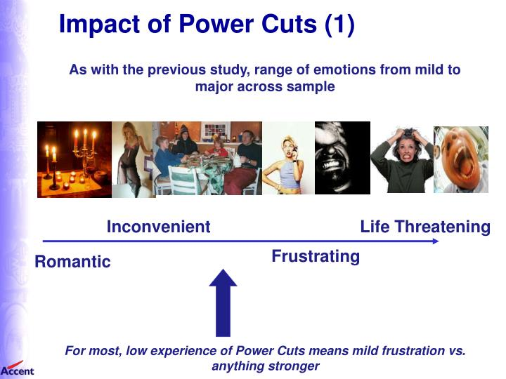 Impact of Power Cuts (1)