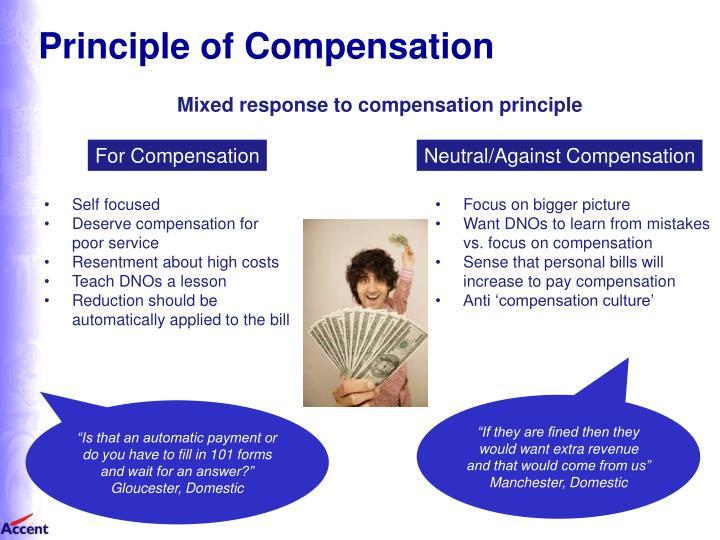 Principle of Compensation