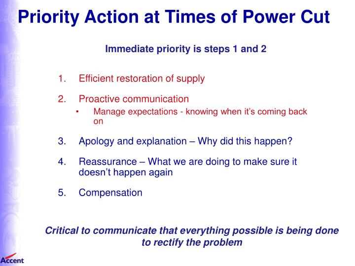Priority Action at Times of Power Cut