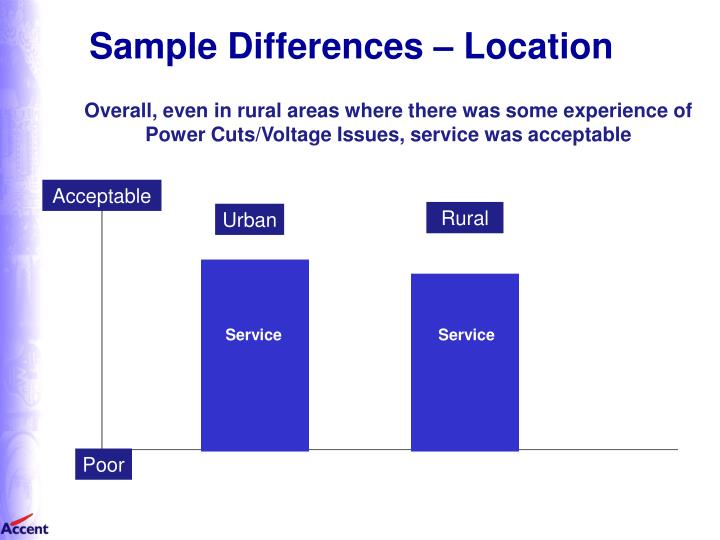 Sample Differences – Location