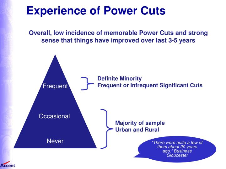 Experience of Power Cuts