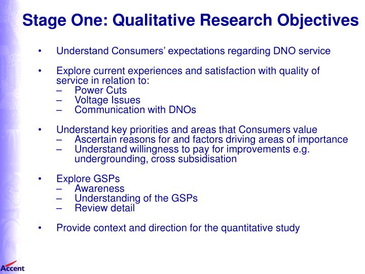 Stage One: Qualitative Research Objectives