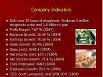 company indicators