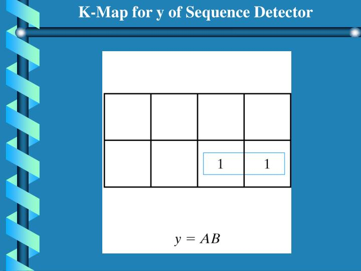 K-Map for y of Sequence Detector