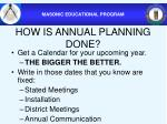 how is annual planning done
