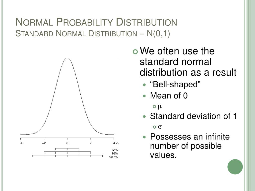 PPT - The 'Normal' Distribution PowerPoint Presentation - ID