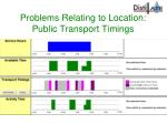 problems relating to location public transport timings