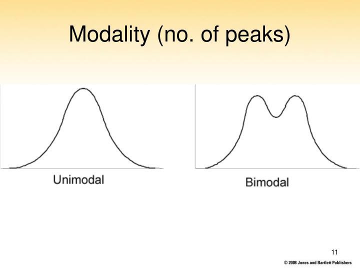 Modality (no. of peaks)