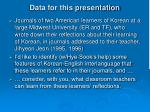 data for this presentation