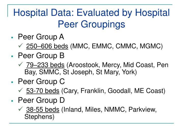 Hospital Data: Evaluated by Hospital Peer Groupings