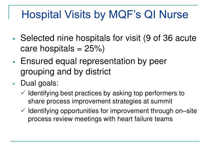 Hospital Visits by MQF's QI Nurse