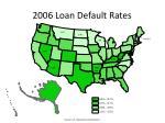 2006 loan default rates