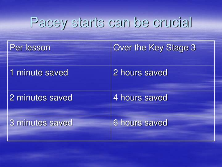 Pacey starts can be crucial