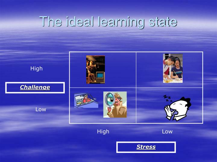 The ideal learning state
