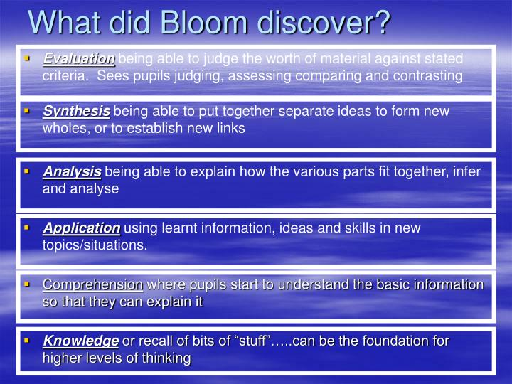 What did Bloom discover?