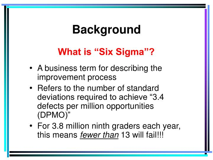 "What is ""Six Sigma""?"
