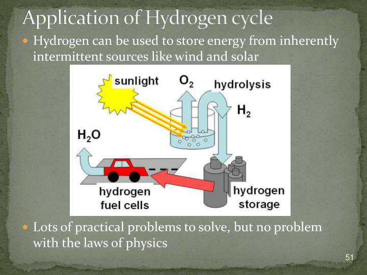Application of Hydrogen cycle