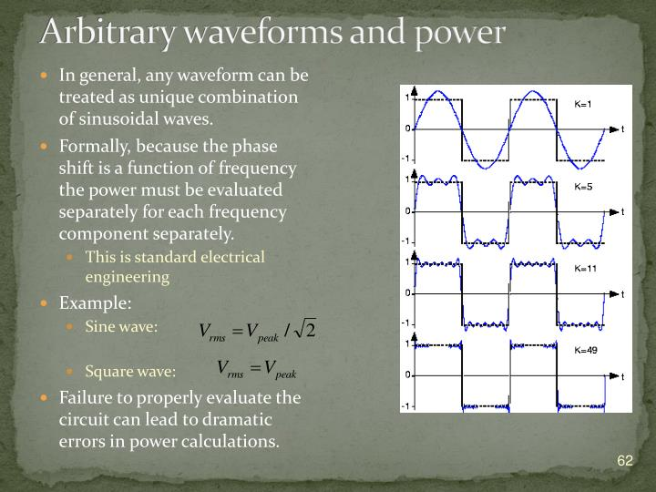 Arbitrary waveforms and power
