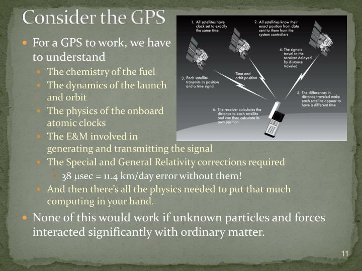 Consider the GPS