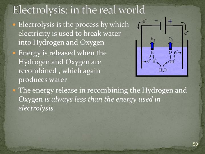 Electrolysis: in the real world