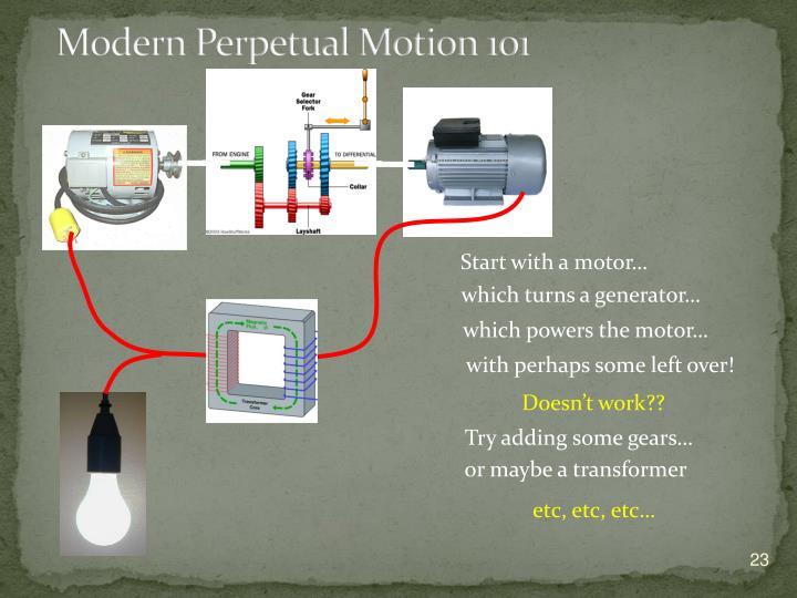 Modern Perpetual Motion 101