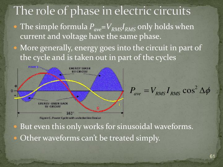 The role of phase in electric circuits