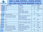 imo unilateral legislation on low sulphur marine fuels